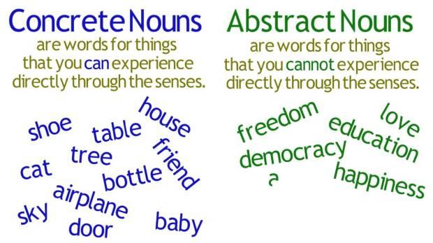 What Is An Abstract Noun Eezeeenglishzone